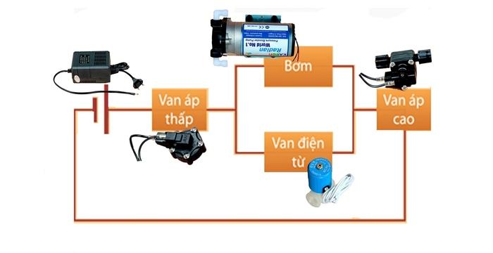 Sơ đồ mạch điện máy lọc nước RO nói lên điều gì?
